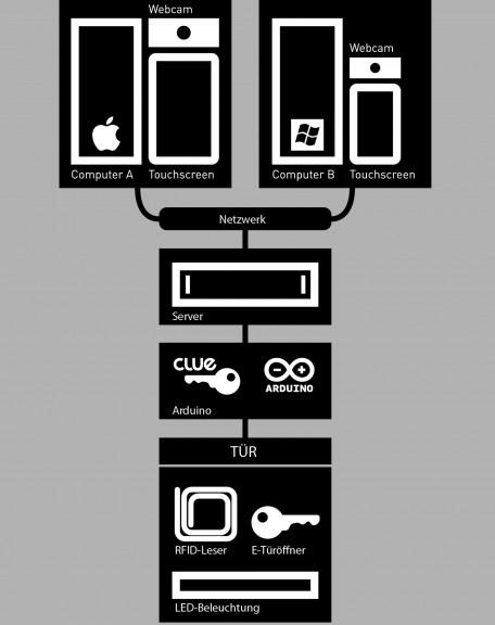 clue_65